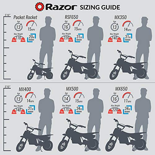 Razor MX400 Dirt Rocket Kids Ride On 24V Electric Toy...